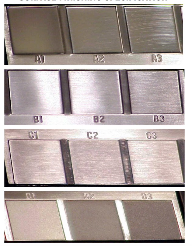 Surface Finish Requirements